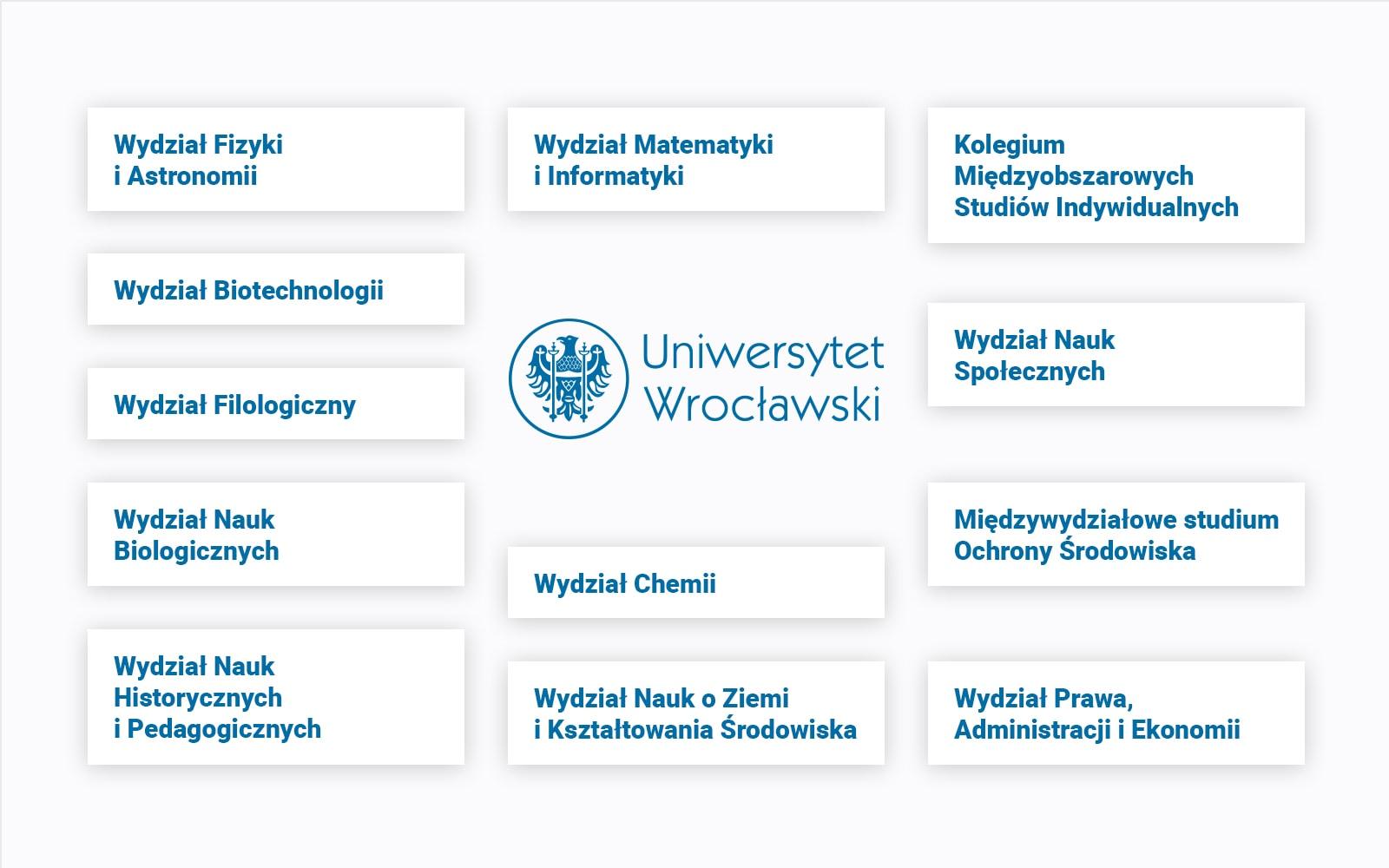 uniwersytet wrocławski wydziały
