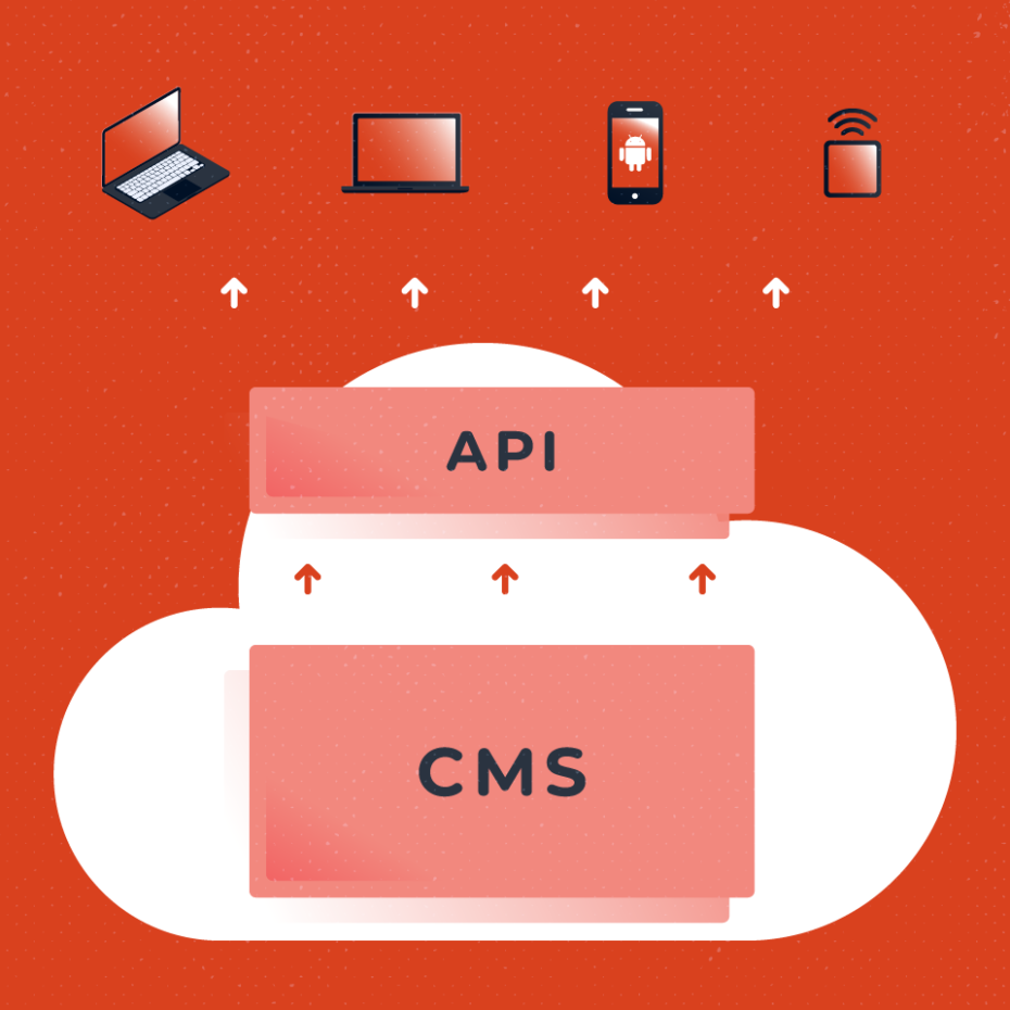 Headless CMS. Advantages of headless architecture